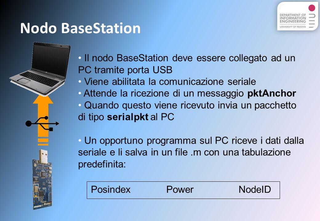 Nodo BaseStation Il nodo BaseStation deve essere collegato ad un PC tramite porta USB. Viene abilitata la comunicazione seriale.