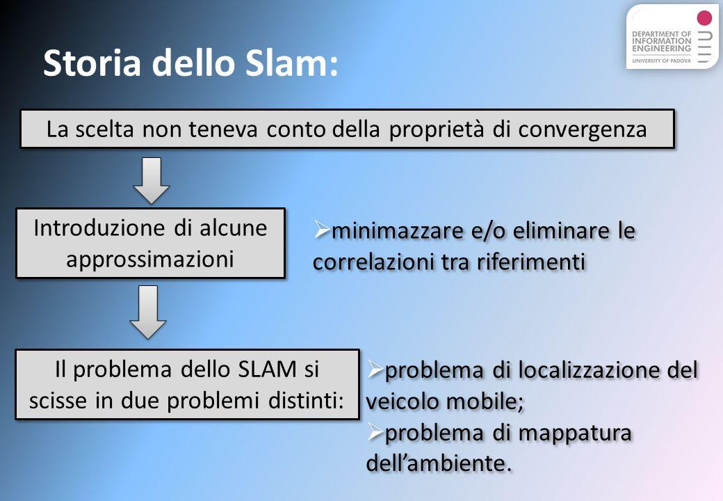 Storia dello Slam: La scelta non teneva conto della proprietà di convergenza. Introduzione di alcune approssimazioni.
