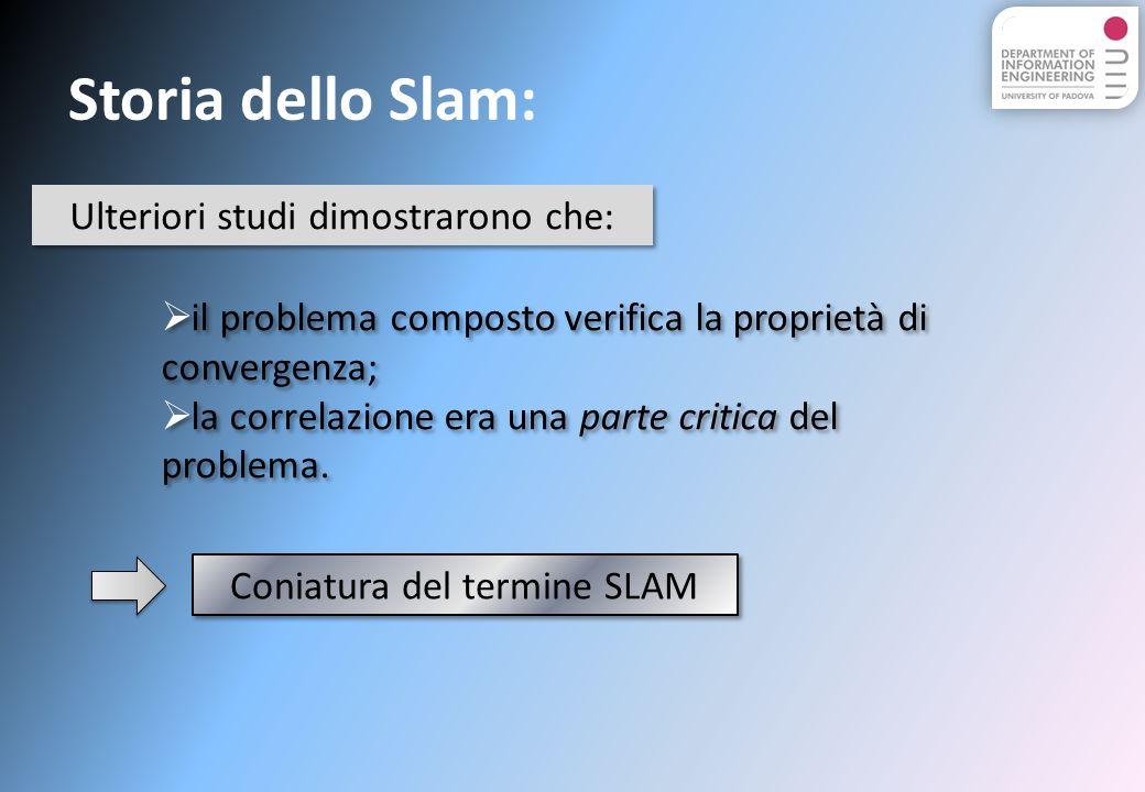Storia dello Slam: Ulteriori studi dimostrarono che:
