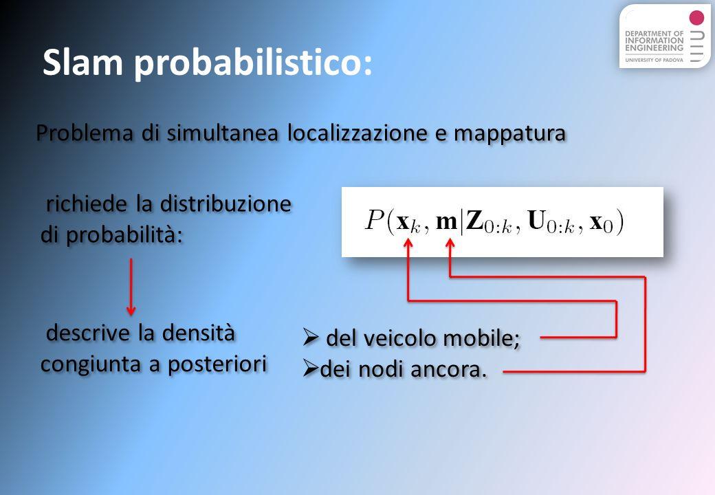 Problema di simultanea localizzazione e mappatura