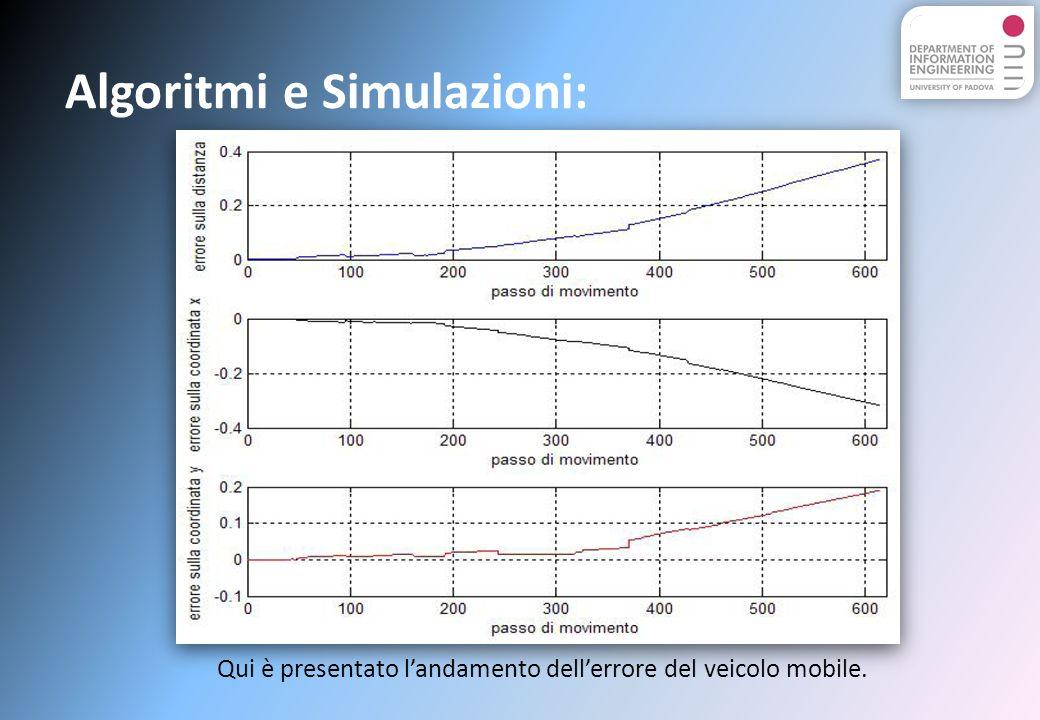 Algoritmi e Simulazioni: