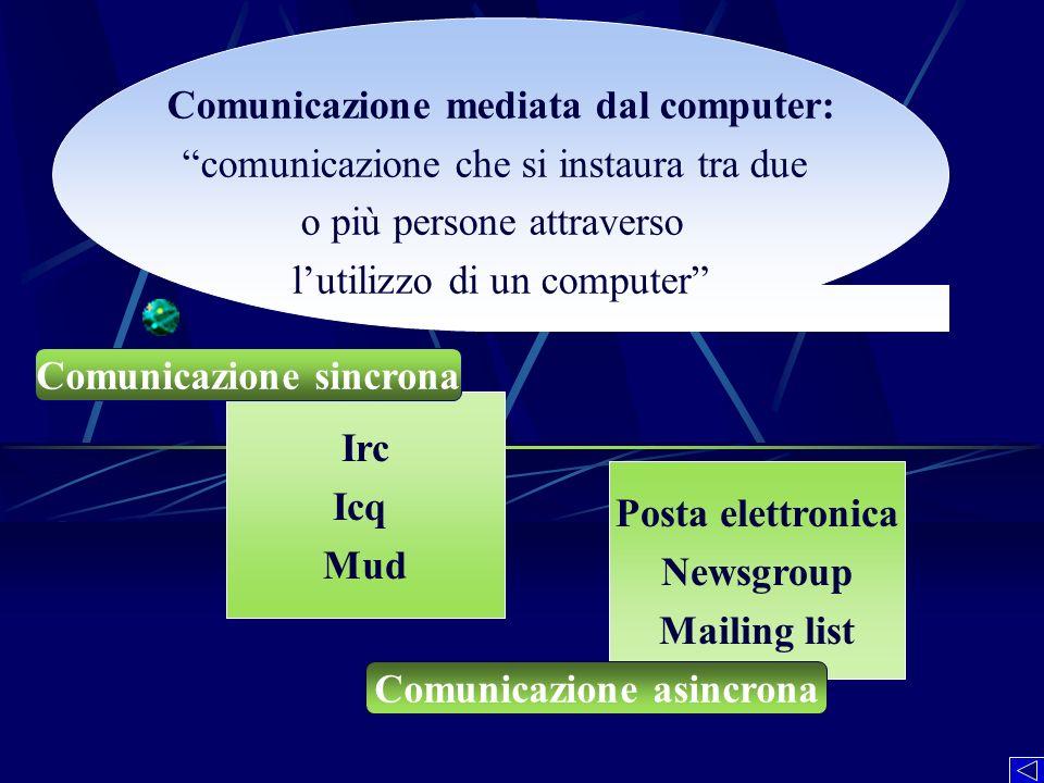 Comunicazione mediata dal computer: