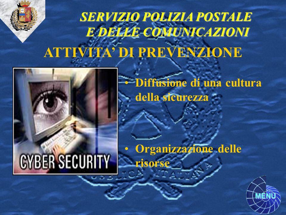 SERVIZIO POLIZIA POSTALE ATTIVITA' DI PREVENZIONE