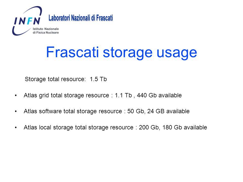 Frascati storage usage