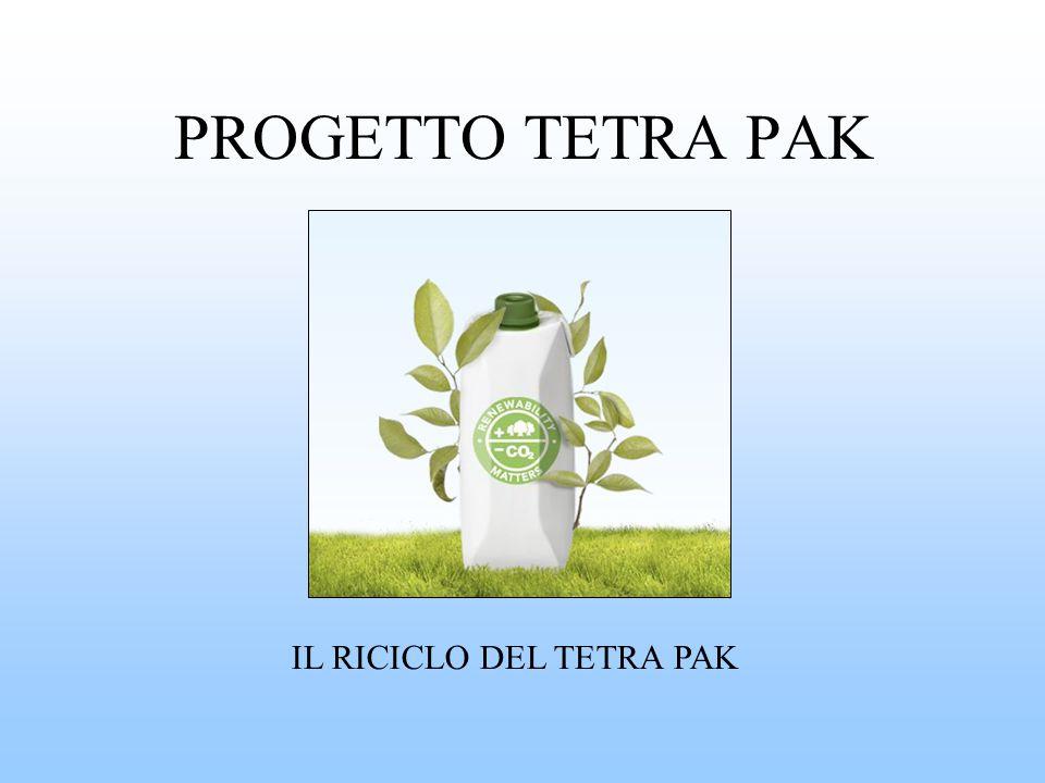 IL RICICLO DEL TETRA PAK