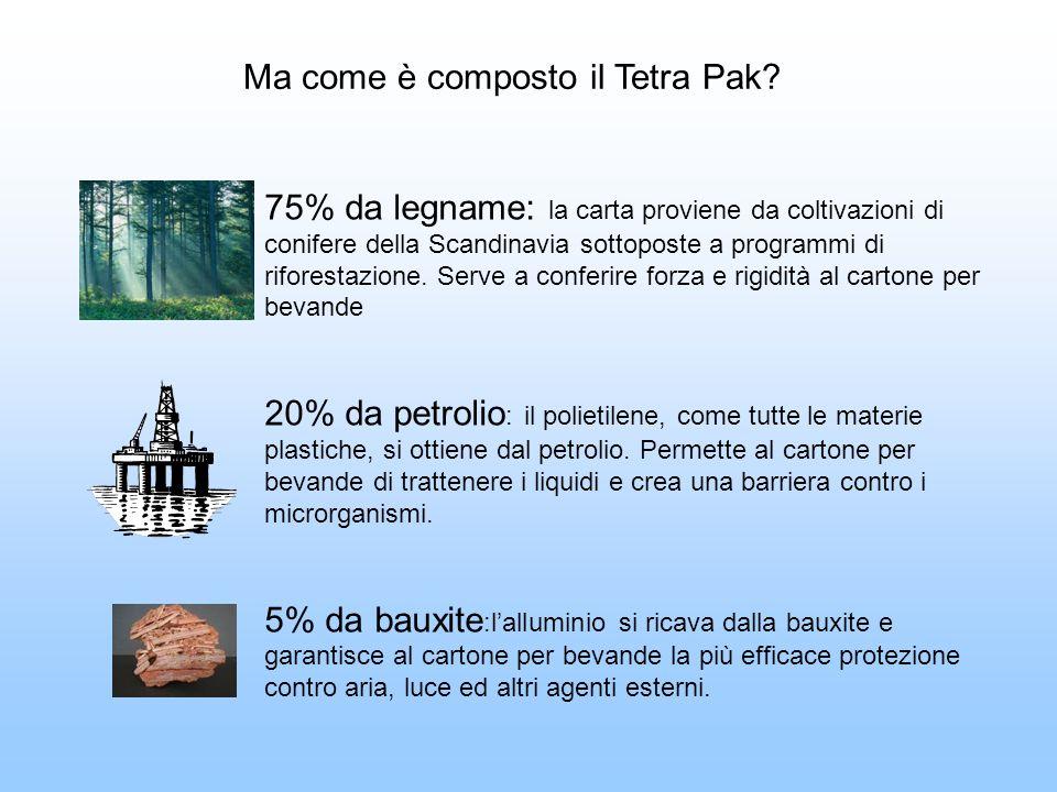 Ma come è composto il Tetra Pak