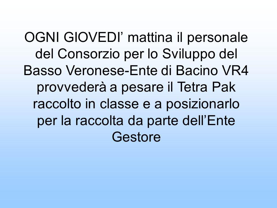 OGNI GIOVEDI' mattina il personale del Consorzio per lo Sviluppo del Basso Veronese-Ente di Bacino VR4 provvederà a pesare il Tetra Pak raccolto in classe e a posizionarlo per la raccolta da parte dell'Ente Gestore