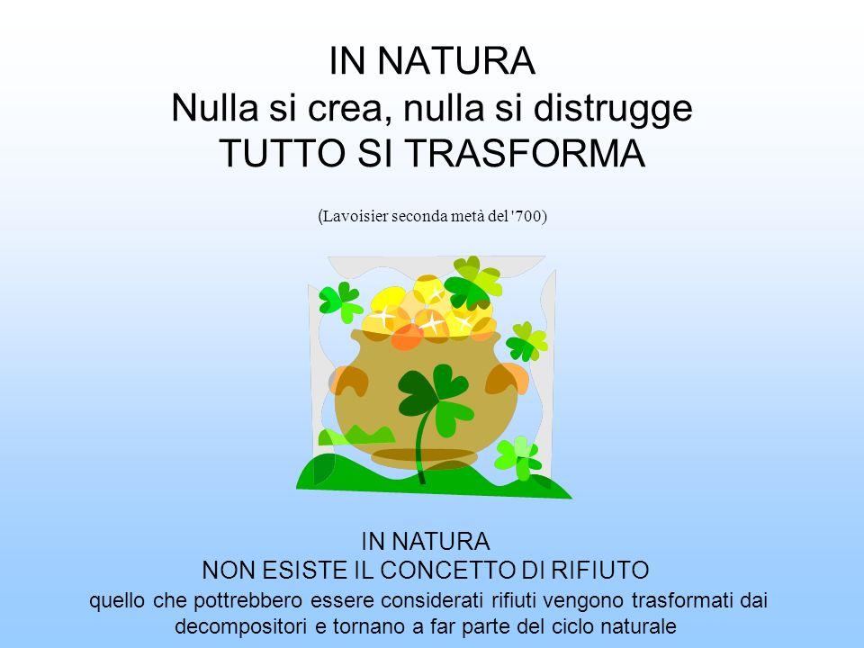 IN NATURA Nulla si crea, nulla si distrugge TUTTO SI TRASFORMA (Lavoisier seconda metà del 700)