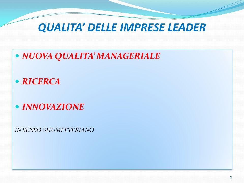 QUALITA' DELLE IMPRESE LEADER