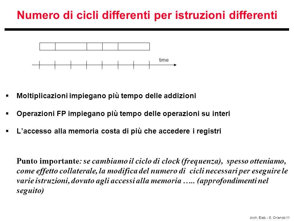 Numero di cicli differenti per istruzioni differenti
