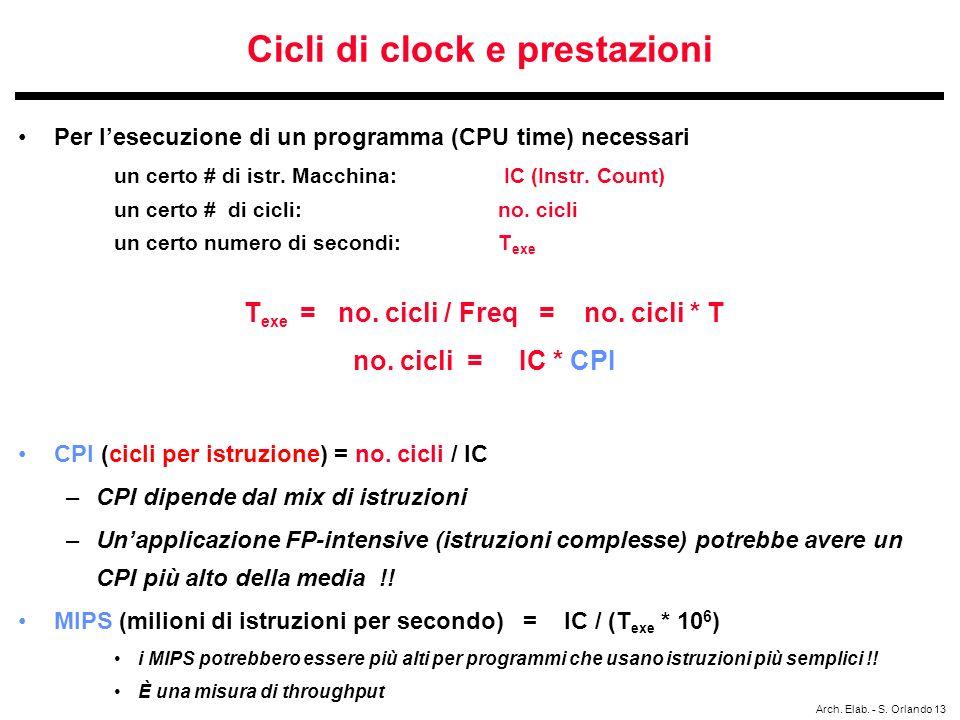 Cicli di clock e prestazioni