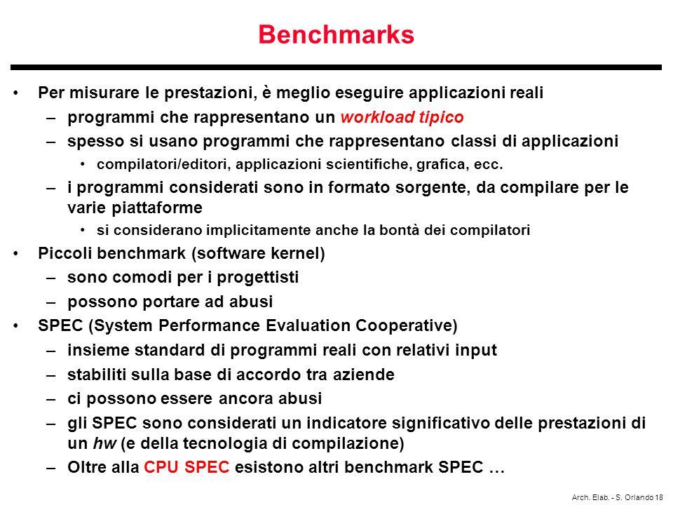 Benchmarks Per misurare le prestazioni, è meglio eseguire applicazioni reali. programmi che rappresentano un workload tipico.