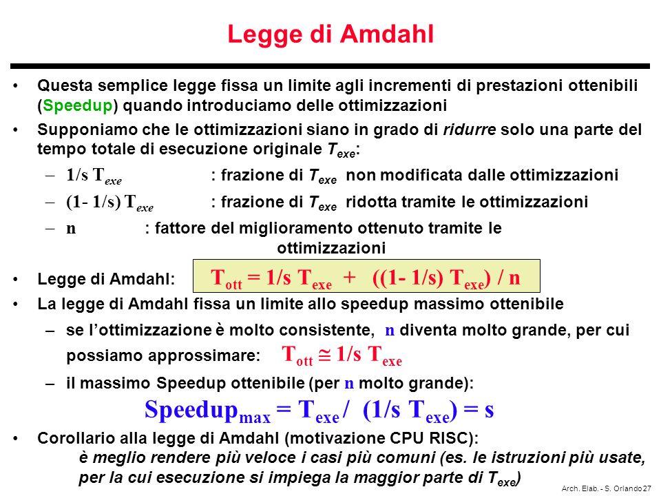 Legge di Amdahl Questa semplice legge fissa un limite agli incrementi di prestazioni ottenibili (Speedup) quando introduciamo delle ottimizzazioni.