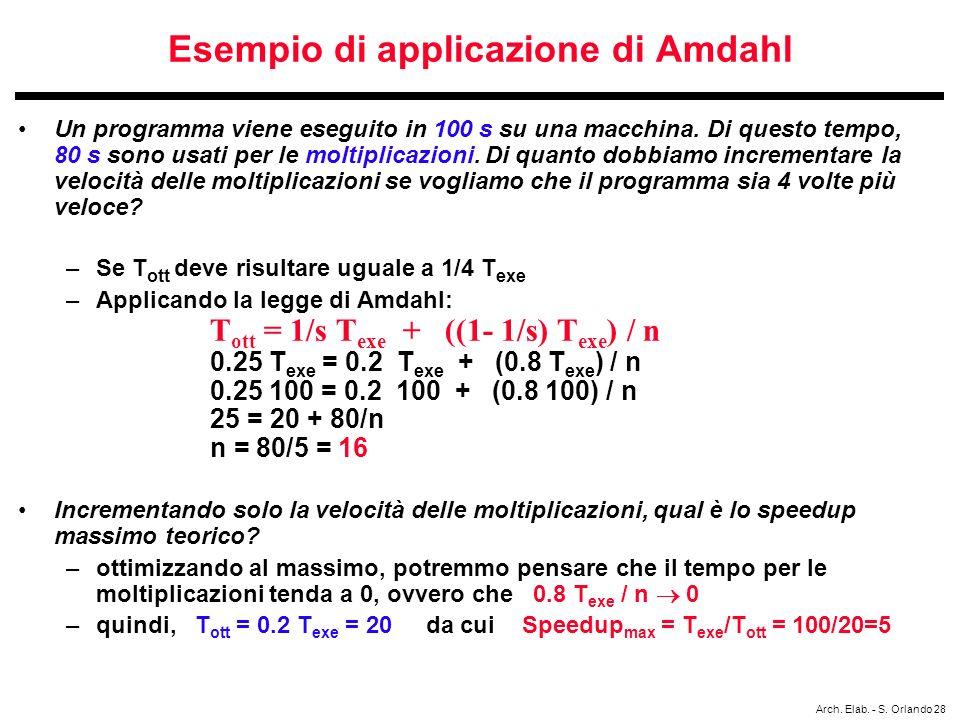 Esempio di applicazione di Amdahl