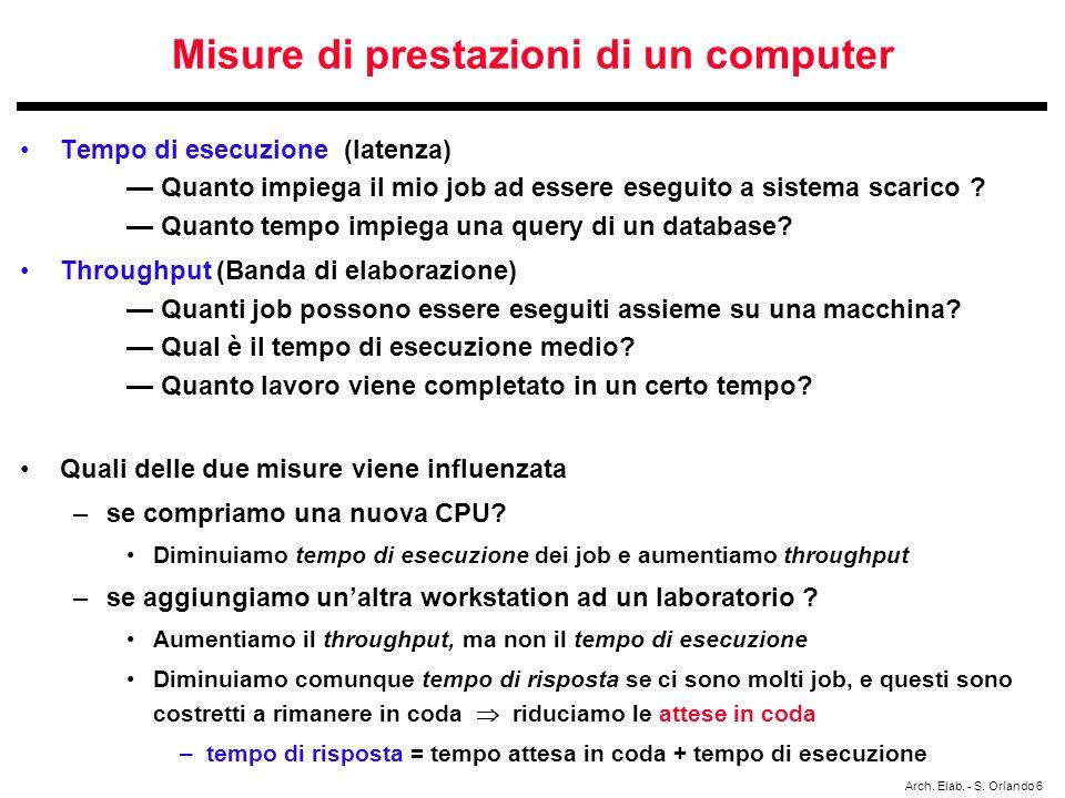 Misure di prestazioni di un computer
