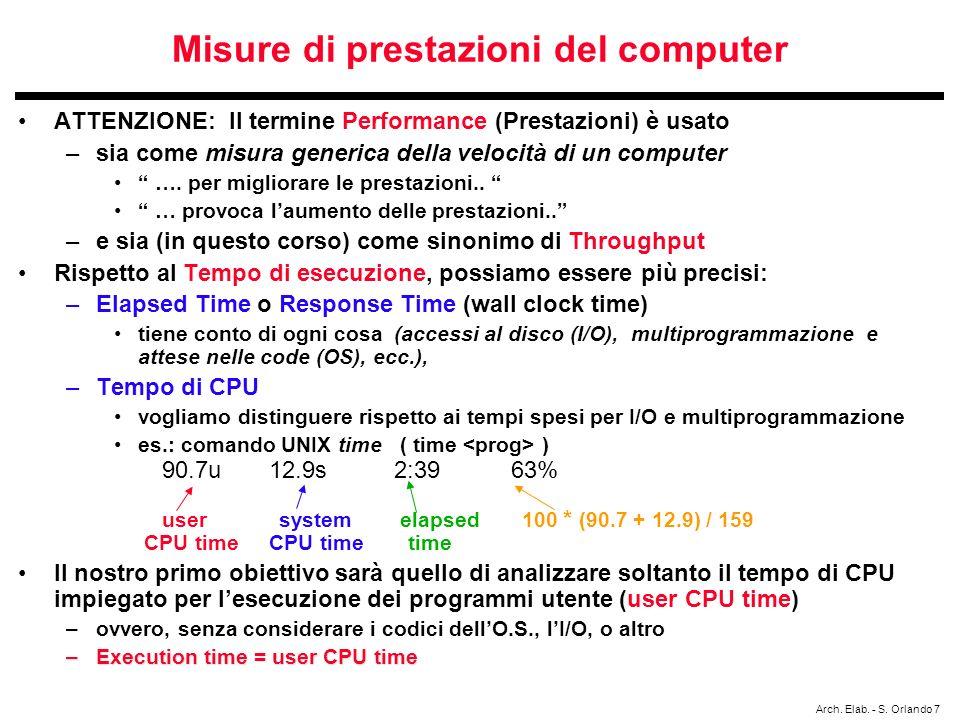 Misure di prestazioni del computer