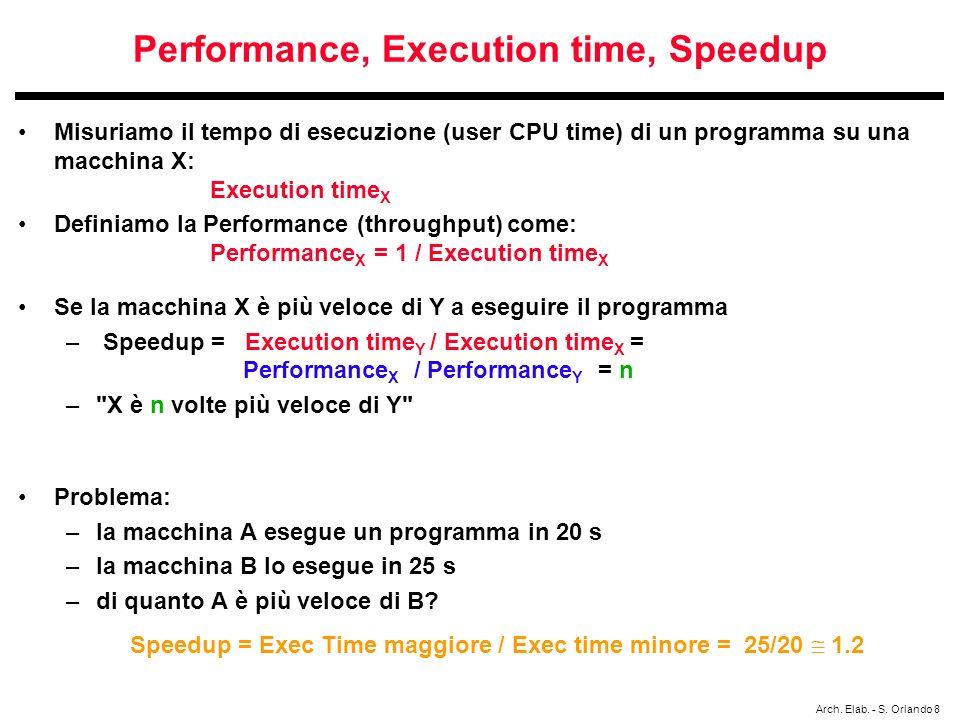 Performance, Execution time, Speedup