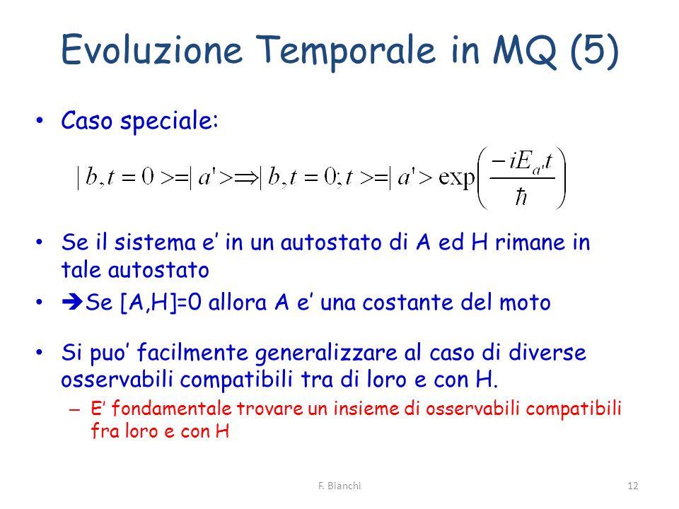 Evoluzione Temporale in MQ (5)