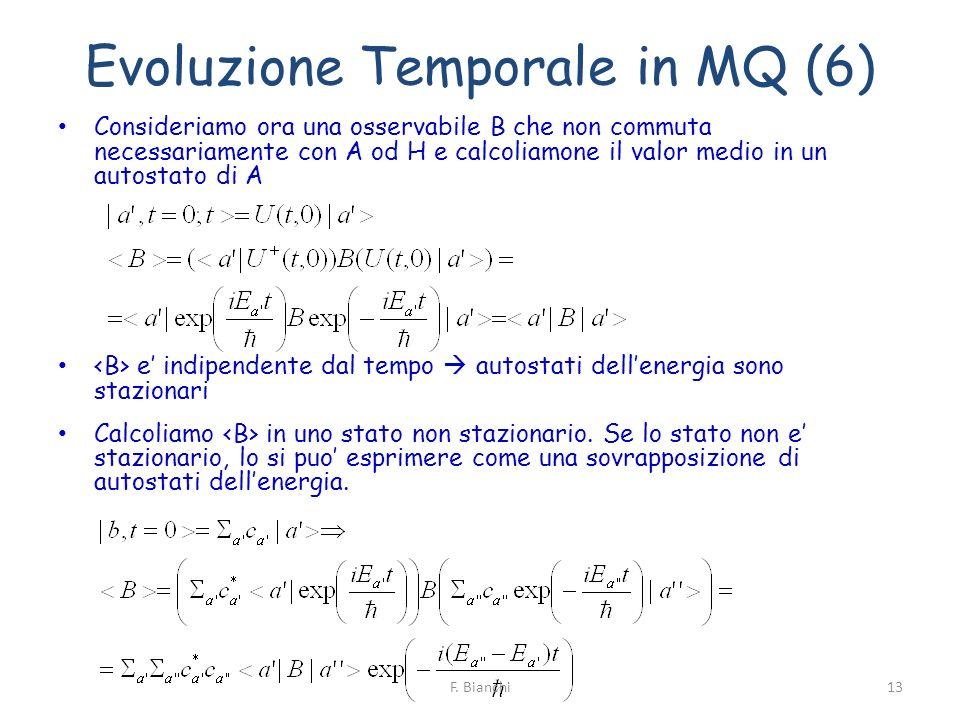 Evoluzione Temporale in MQ (6)