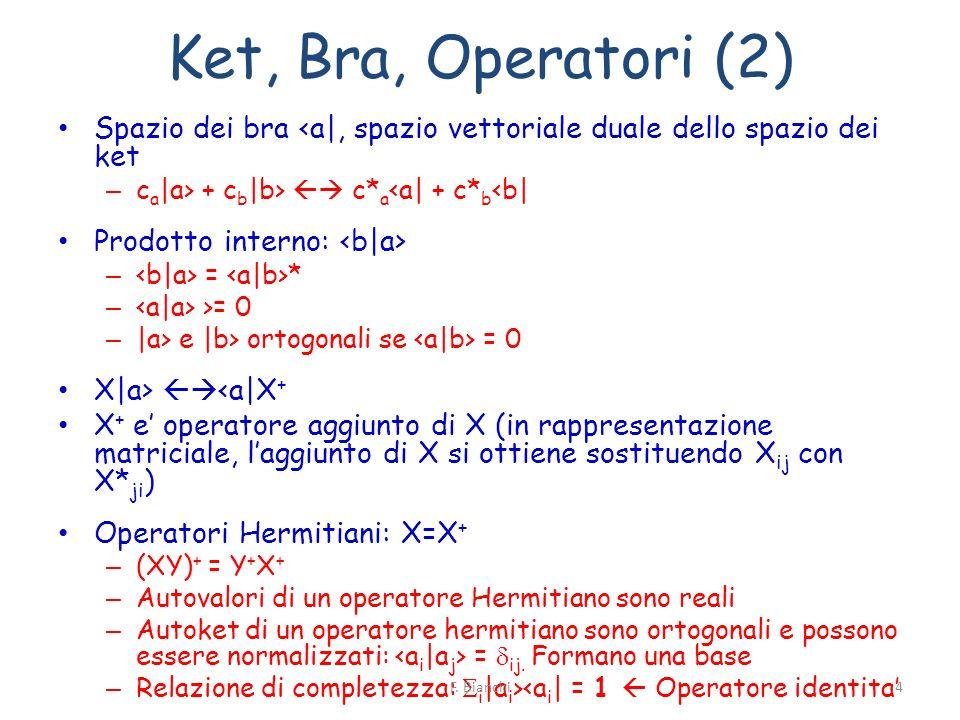 Ket, Bra, Operatori (2) Spazio dei bra <a|, spazio vettoriale duale dello spazio dei ket. ca|a> + cb|b>  c*a<a| + c*b<b|