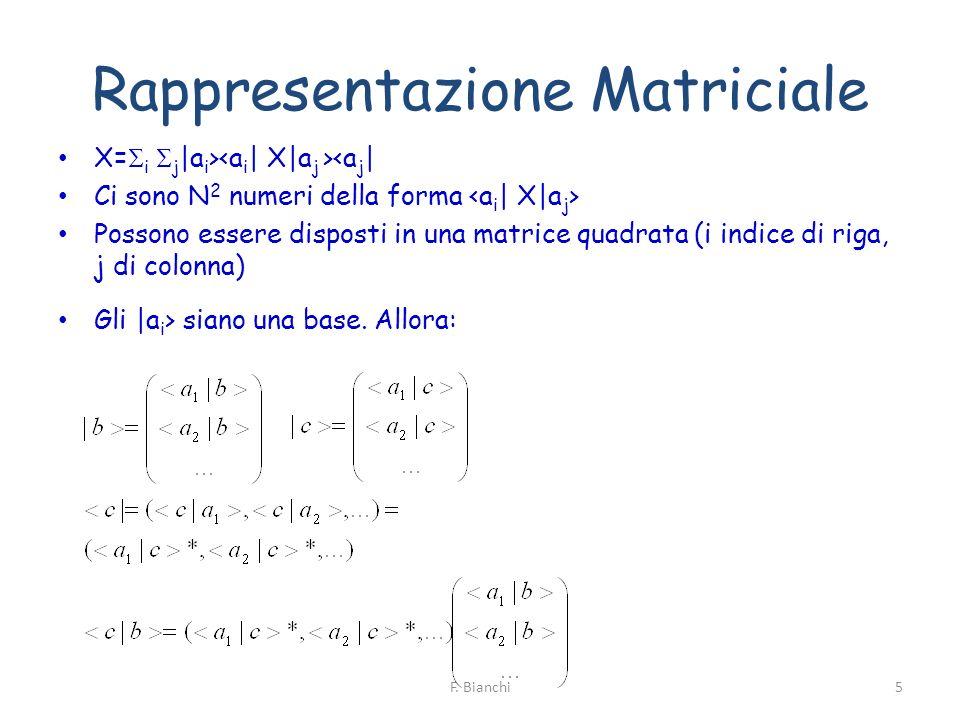 Rappresentazione Matriciale