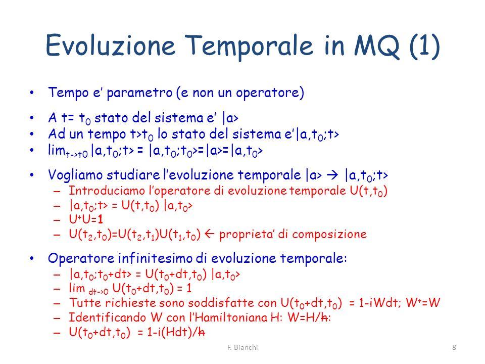 Evoluzione Temporale in MQ (1)
