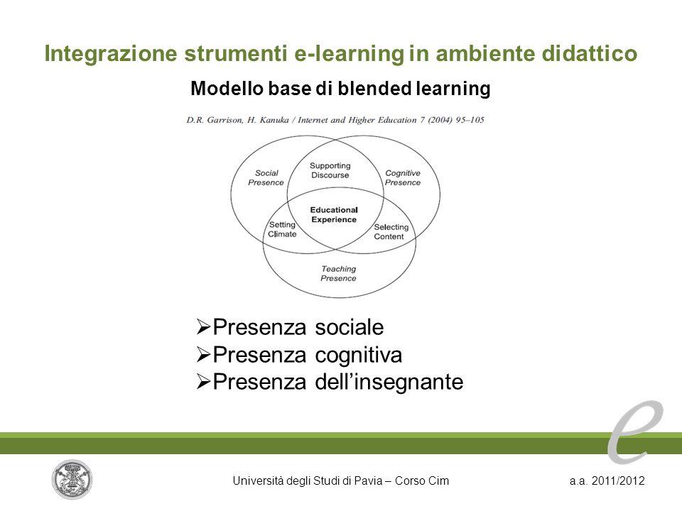 Integrazione strumenti e-learning in ambiente didattico
