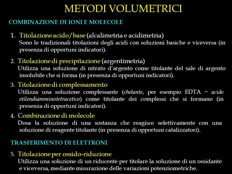 METODI VOLUMETRICI Titolazione acido/base (alcalimetria e acidimetria)