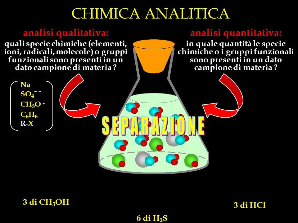 analisi quantitativa: