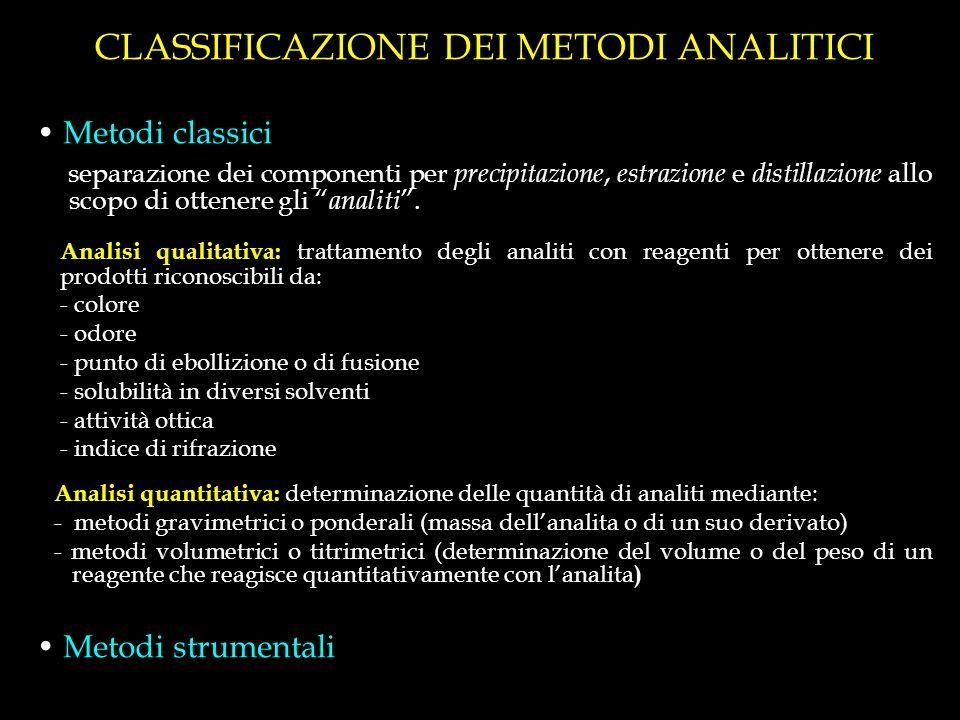 CLASSIFICAZIONE DEI METODI ANALITICI