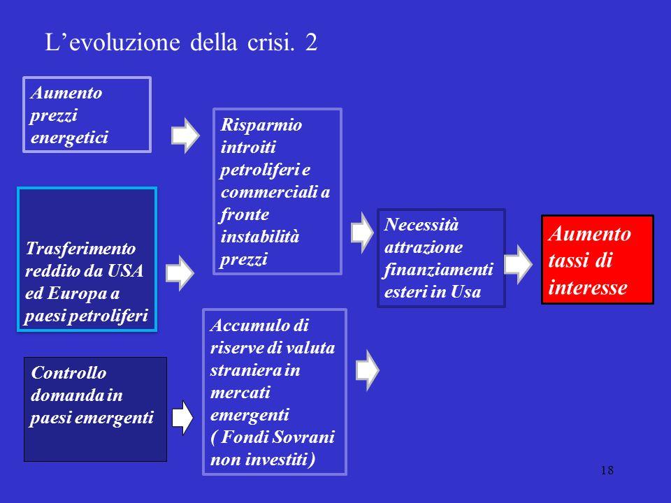 L'evoluzione della crisi. 2