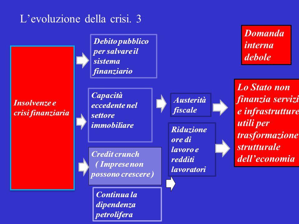 L'evoluzione della crisi. 3