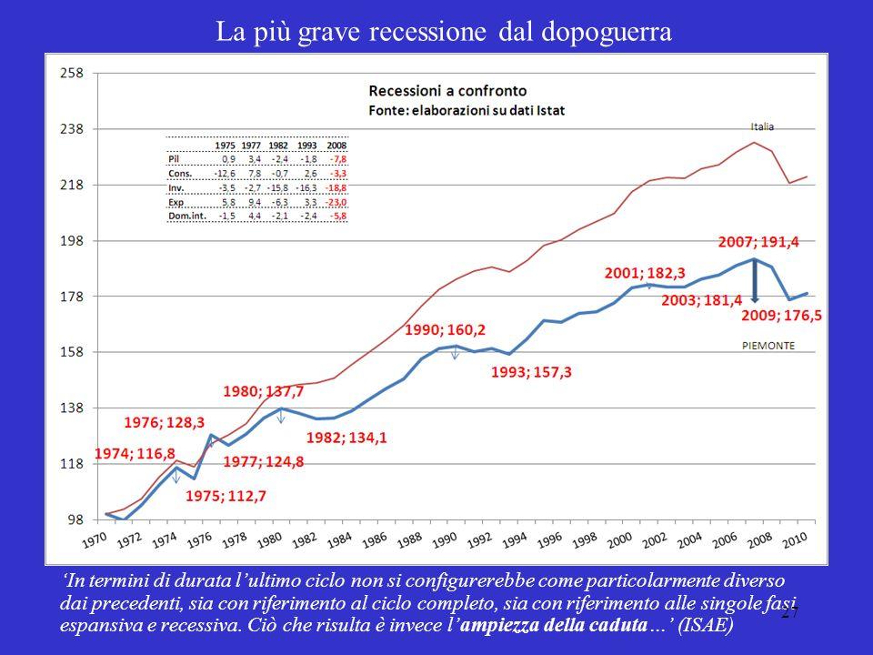 La più grave recessione dal dopoguerra
