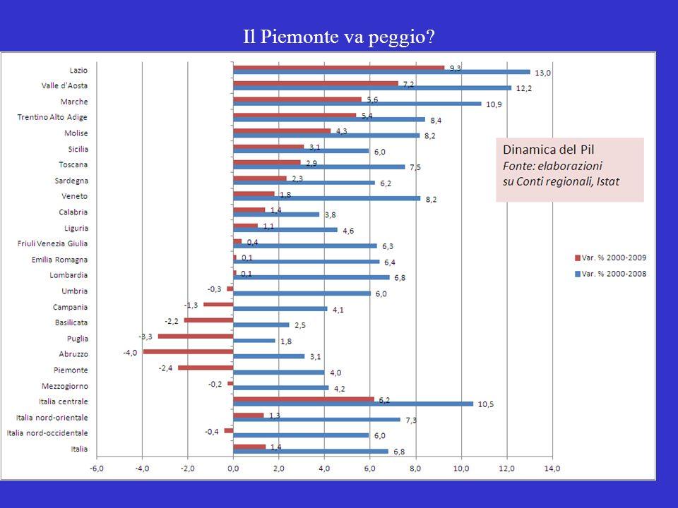 Il Piemonte va peggio