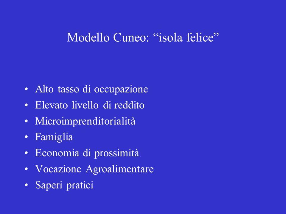 Modello Cuneo: isola felice