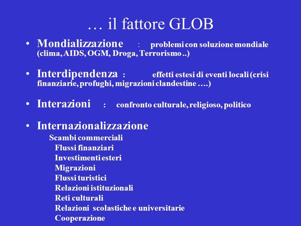 … il fattore GLOB Mondializzazione : problemi con soluzione mondiale (clima, AIDS, OGM, Droga, Terrorismo ..)