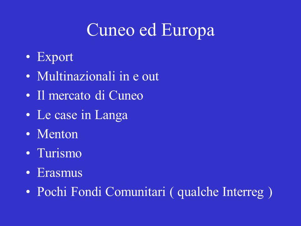 Cuneo ed Europa Export Multinazionali in e out Il mercato di Cuneo