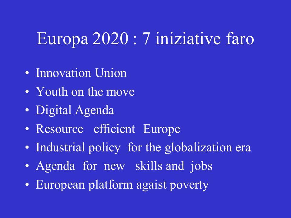 Europa 2020 : 7 iniziative faro