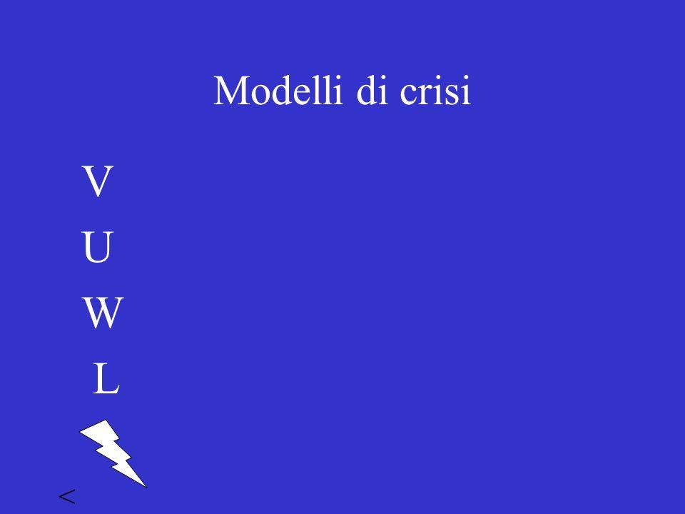 Modelli di crisi V U W L <