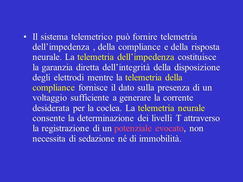Il sistema telemetrico può fornire telemetria dell'impedenza , della compliance e della risposta neurale.
