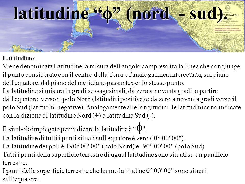 latitudine f (nord - sud).