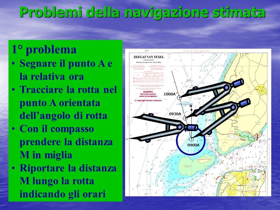 Problemi della navigazione stimata