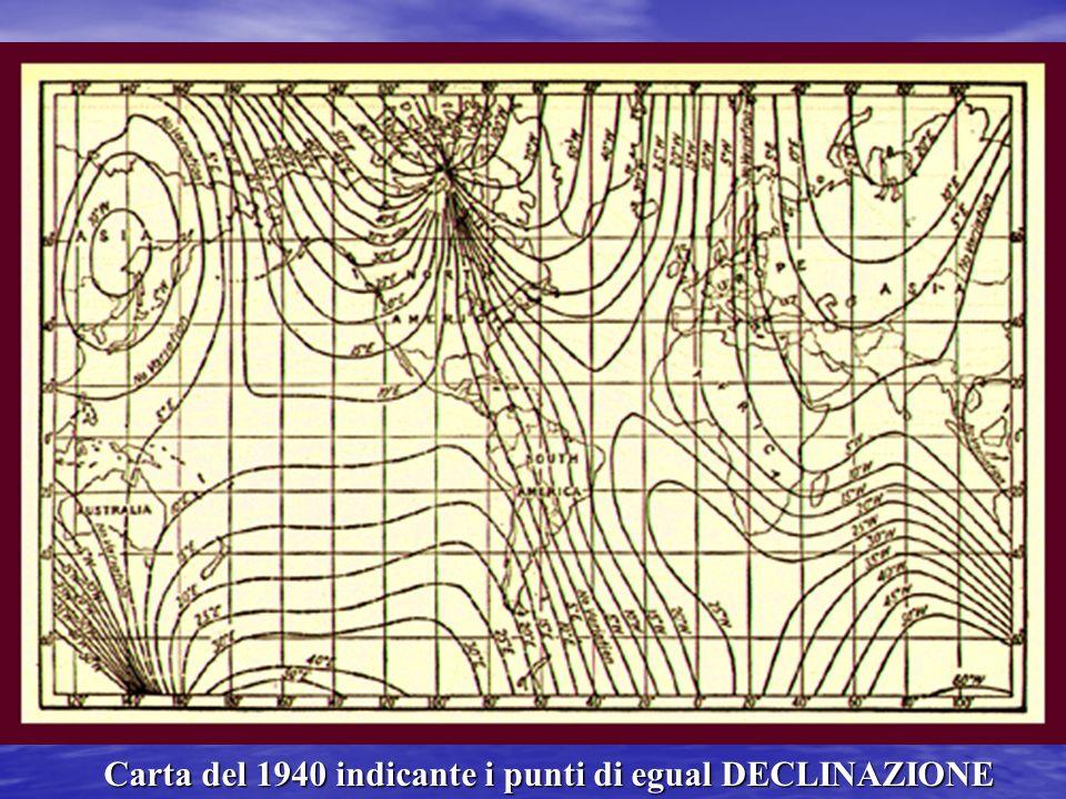 LA BUSSOLA MAGNETICA DECLINAZIONE MAGNETICA (d)