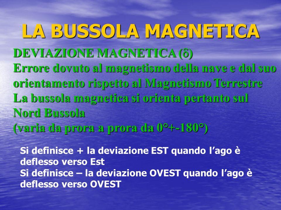 LA BUSSOLA MAGNETICA DEVIAZIONE MAGNETICA (d)
