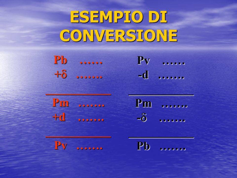 ESEMPIO DI CONVERSIONE