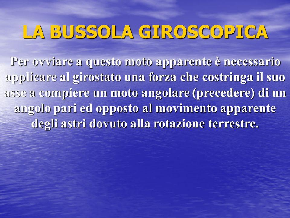 LA BUSSOLA GIROSCOPICA