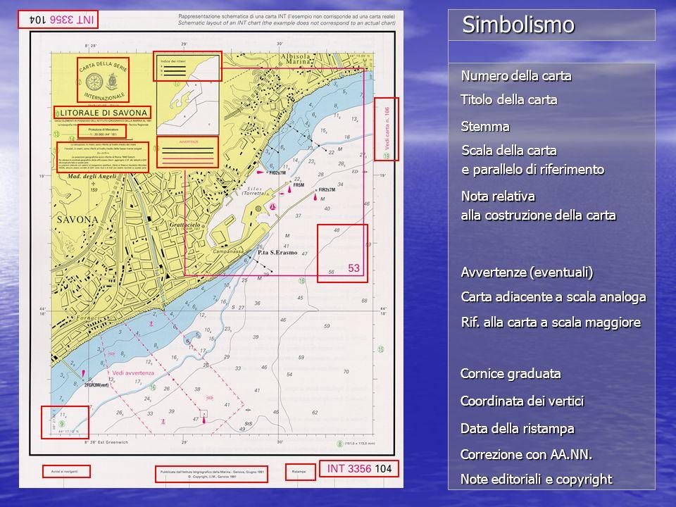 Simbolismo Numero della carta Titolo della carta Stemma