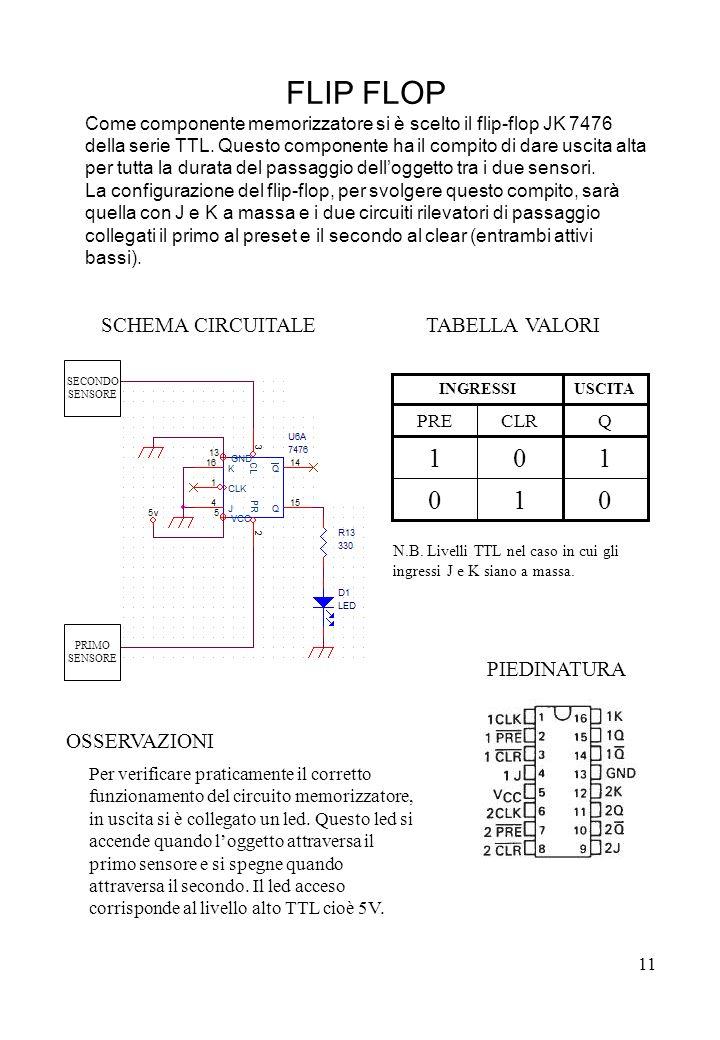 ff FLIP FLOP 1 SCHEMA CIRCUITALE TABELLA VALORI PIEDINATURA