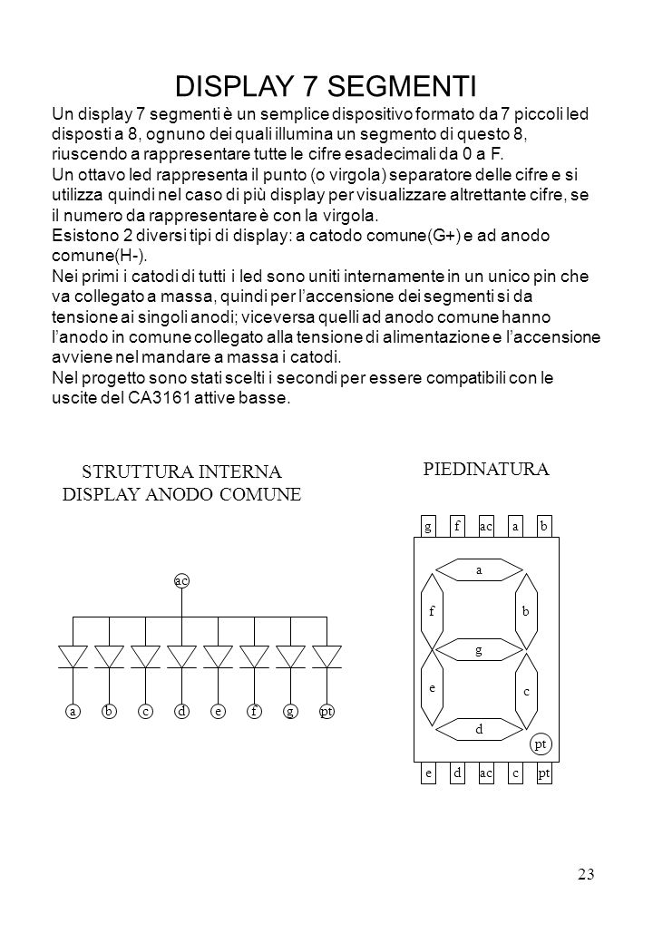 7segm DISPLAY 7 SEGMENTI STRUTTURA INTERNA PIEDINATURA