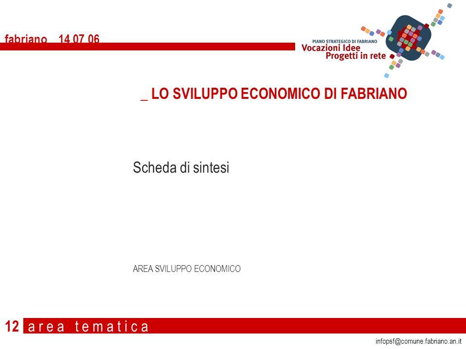 _ LO SVILUPPO ECONOMICO DI FABRIANO